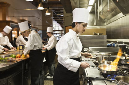 Get to know the Creator- Working structure of French Kitchen
